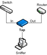 tap-diagram2